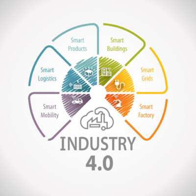 industrie 4.0 GERAL